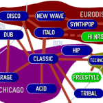 Ishkur's Guide to Electronical Music